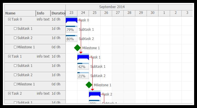 Javascript gantt chart daypilot for javascript html5 calendar javascript gantt chart ccuart Choice Image