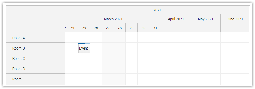 javascript scheduler scale non linear