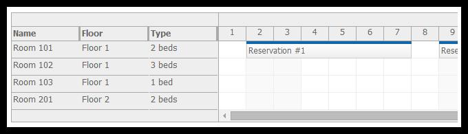 javascript-scheduler-resource-columns.png
