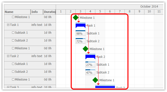 Javascript gantt chart daypilot for javascript html5 calendar html5 gantt progressive task renderingg ccuart Gallery
