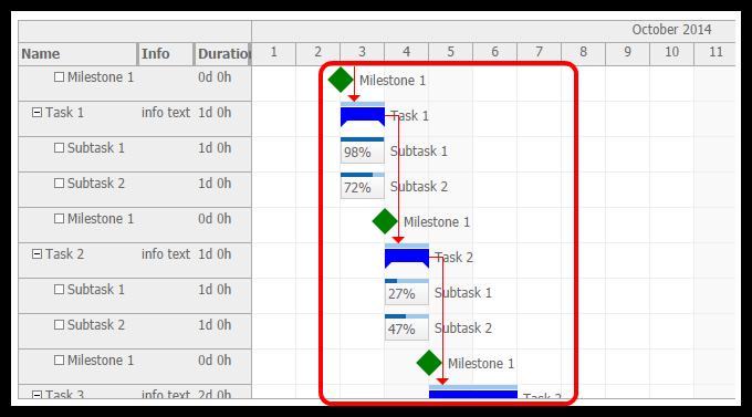 Html5 Gantt Progressive Task Rendering Png