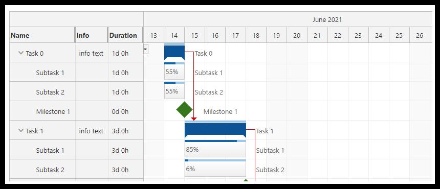 javascript html5 gantt chart