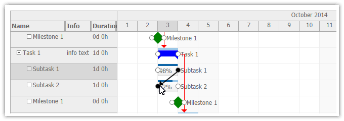 javascript-gantt-links-task-dependencies.png
