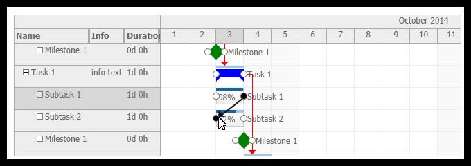javascript-gantt-links-task-dependencies.png
